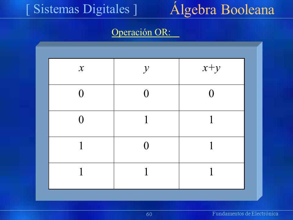Álgebra Booleana [ Sistemas Digitales ] x y x+y 1 Operación OR: ion 60